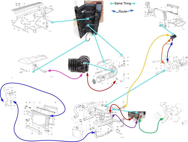 bmw e36 3 series intake manifold removal 1992 1999 pelican i am attaching my diagram and hope it helps someone else cobbled from realoem com and various photos from internet